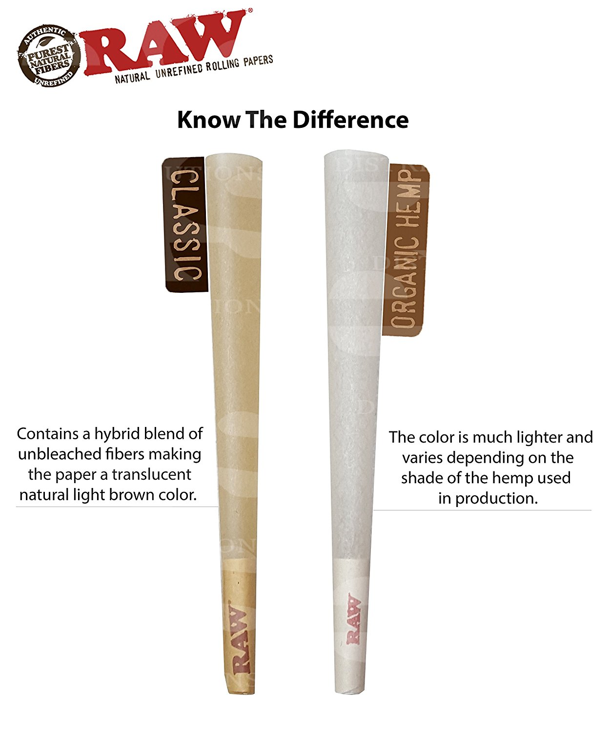 Organic Vs All Natural Papers